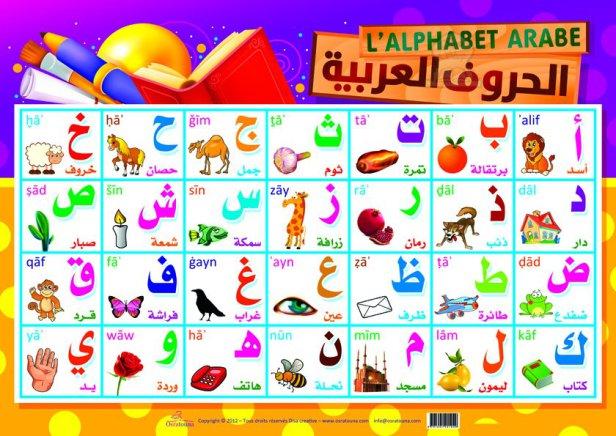 Fabuleux Les meilleures manières pour apprendre écriture arabe – Cours d  VX77